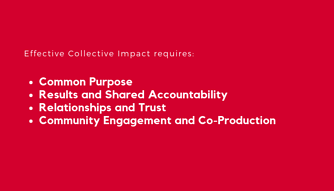 Collective Impact through the Lens of ABCD and RBA